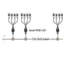 SAPHO LED 130450 QUAD čtyřnásobná RGB LED