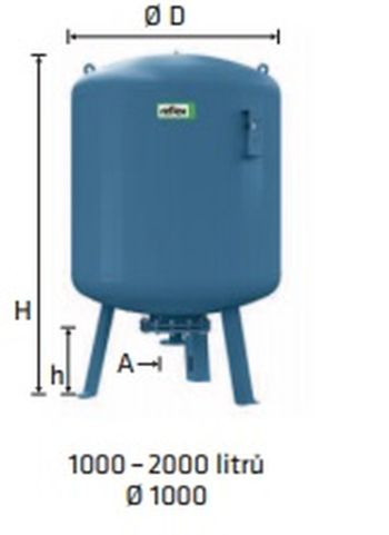 Refix expanzní nádoba DE/1001/16 pr.: 1000mm modrá