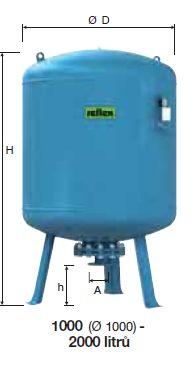 Refix expanzní nádoba DE/1001/10 pr.: 1000mm modrá